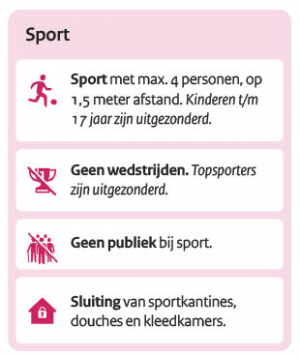 corona regels voor de sport